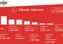 Депутаты Лиепайской думы утвердили бюджет на 2018 год